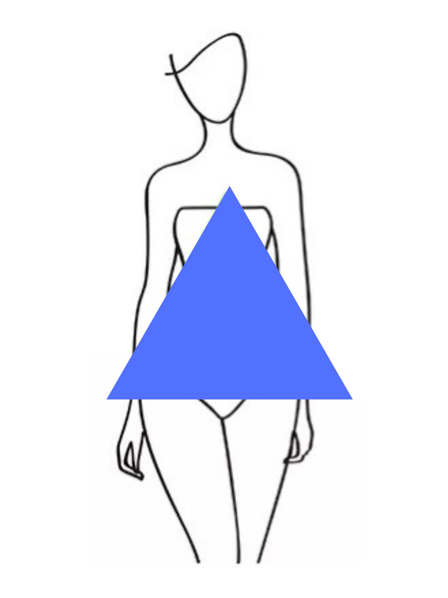 gruszka figura typ sylwetki